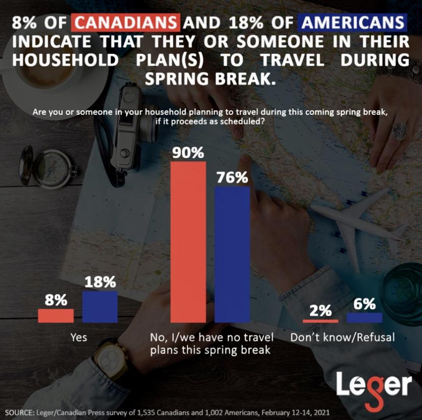 travel spring break Canadians Canada